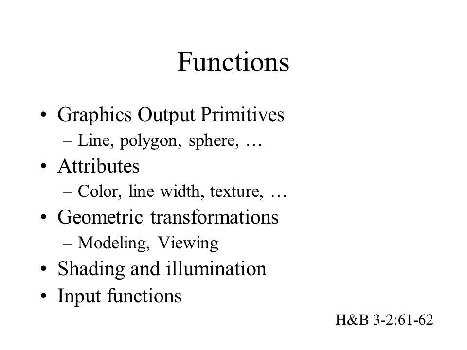 Functions Graphics Output Primitives Attributes