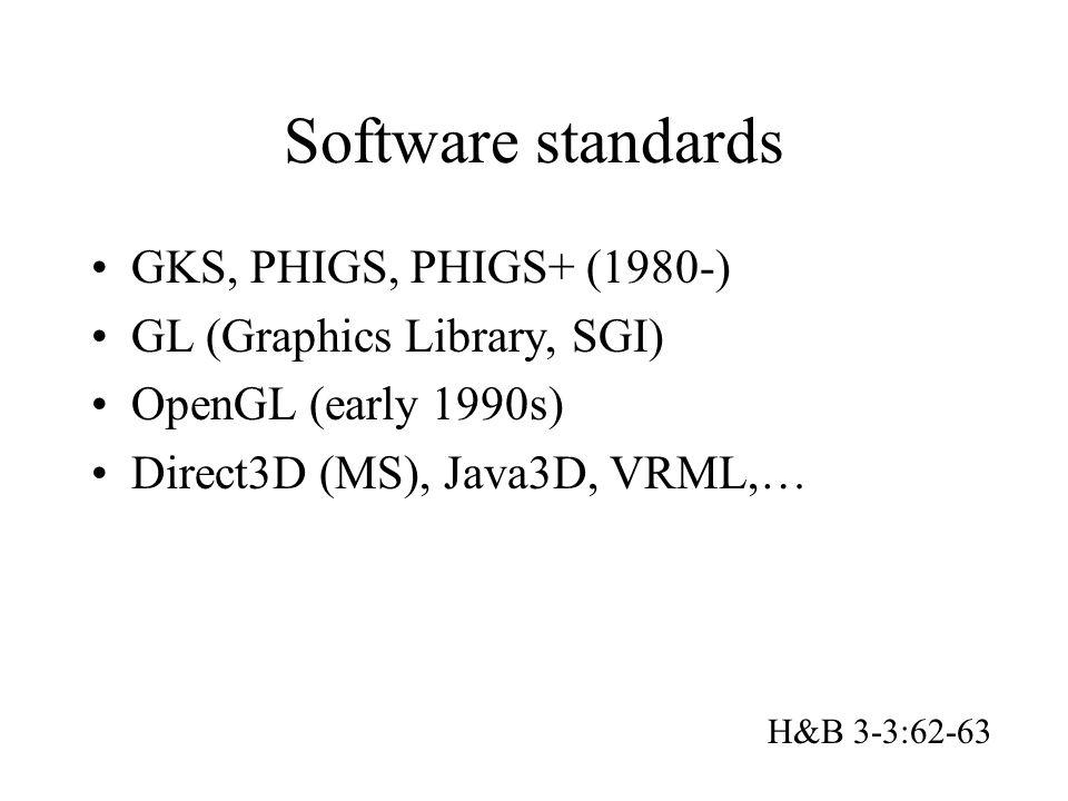 Software standards GKS, PHIGS, PHIGS+ (1980-)