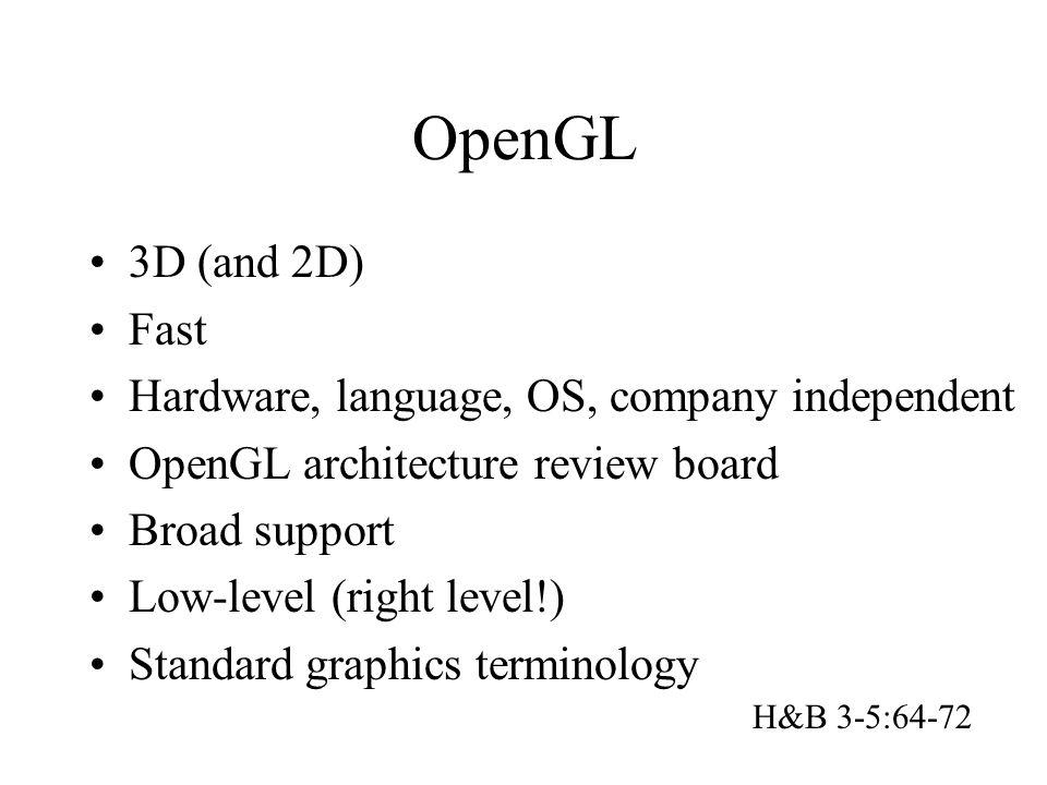 OpenGL 3D (and 2D) Fast Hardware, language, OS, company independent