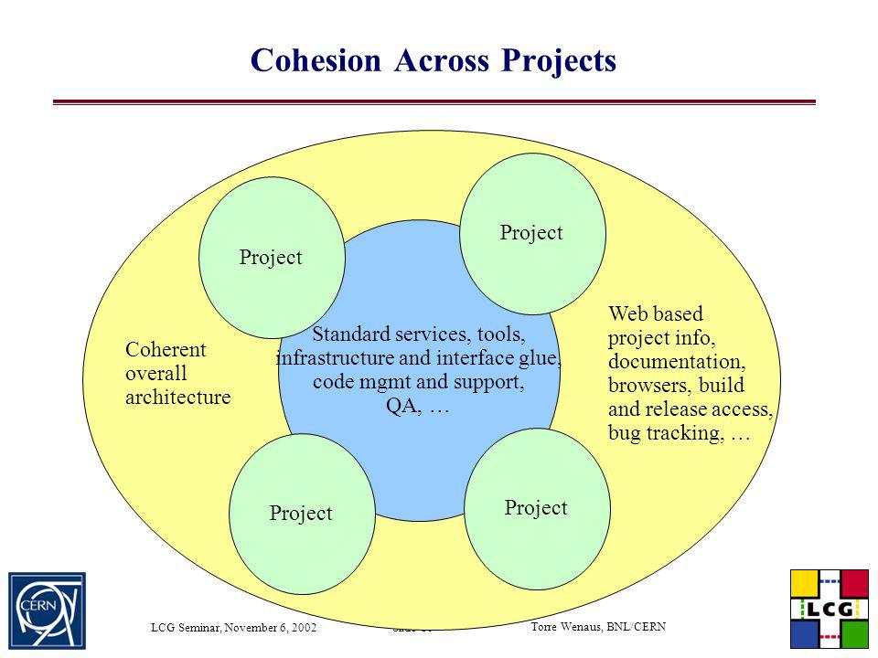 Cohesion Across Projects