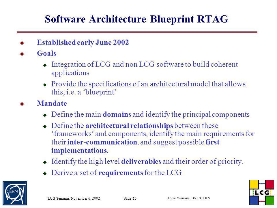Software Architecture Blueprint RTAG