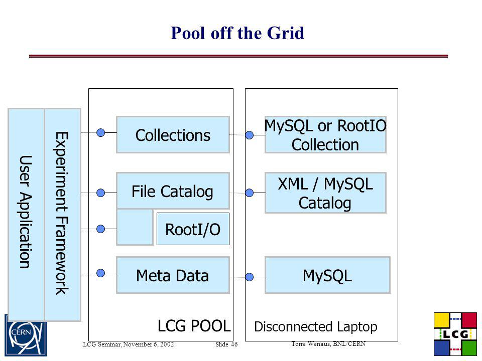 Pool off the Grid Experiment Framework Collections MySQL or RootIO
