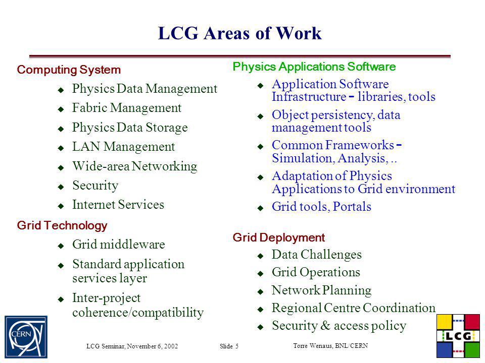 LCG Areas of Work Computing System. Physics Data Management. Fabric Management. Physics Data Storage.