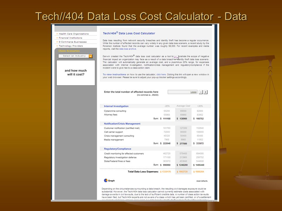 Tech//404 Data Loss Cost Calculator - Data