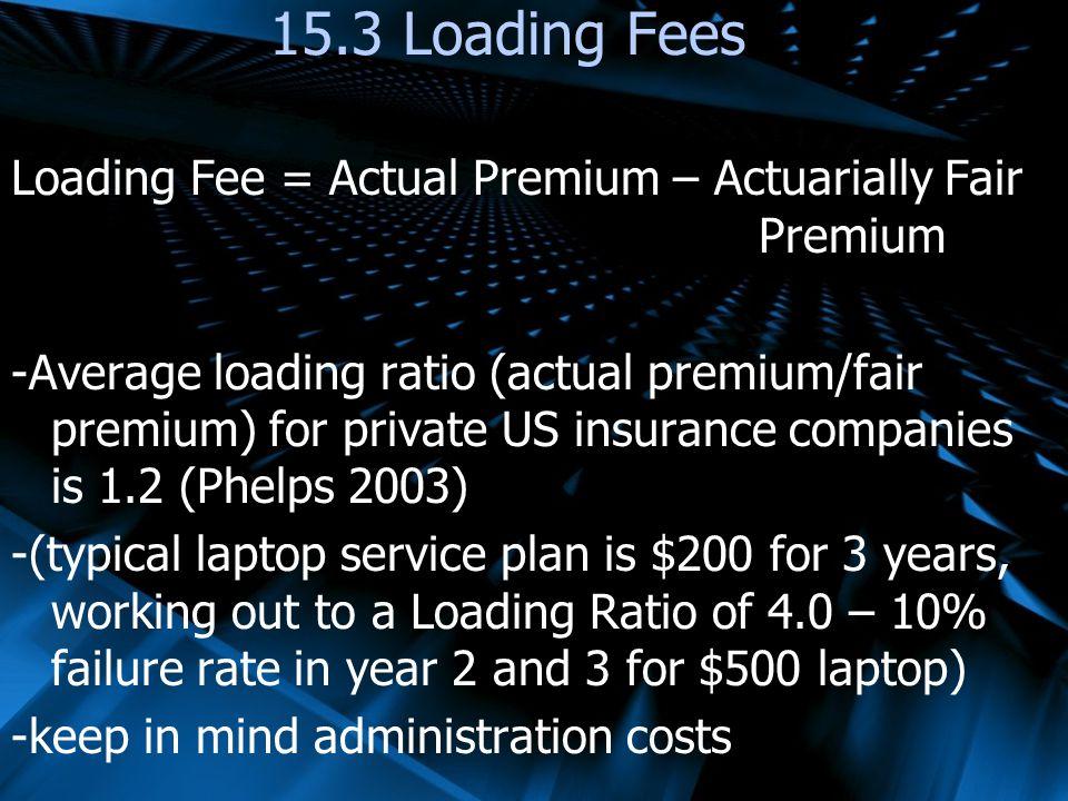 15.3 Loading Fees Loading Fee = Actual Premium – Actuarially Fair Premium.