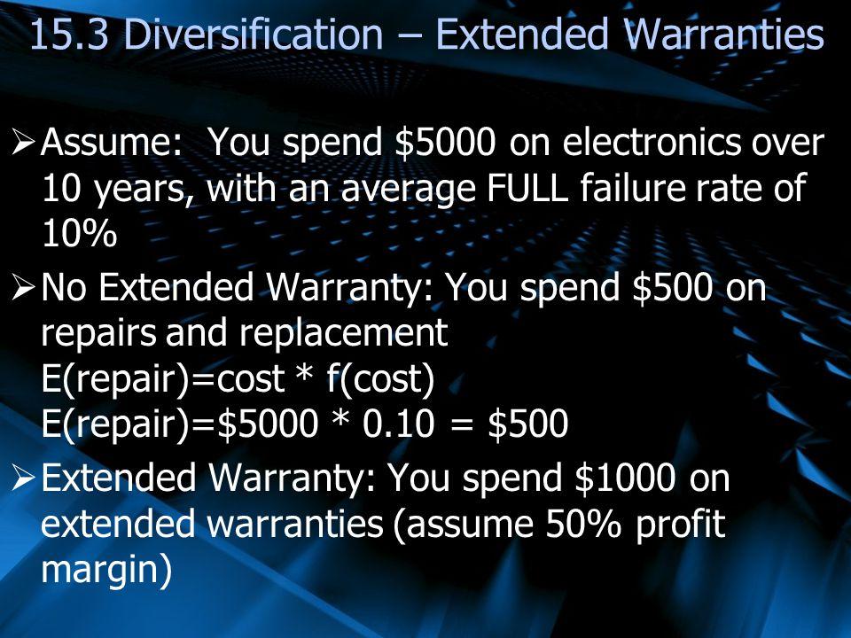 15.3 Diversification – Extended Warranties