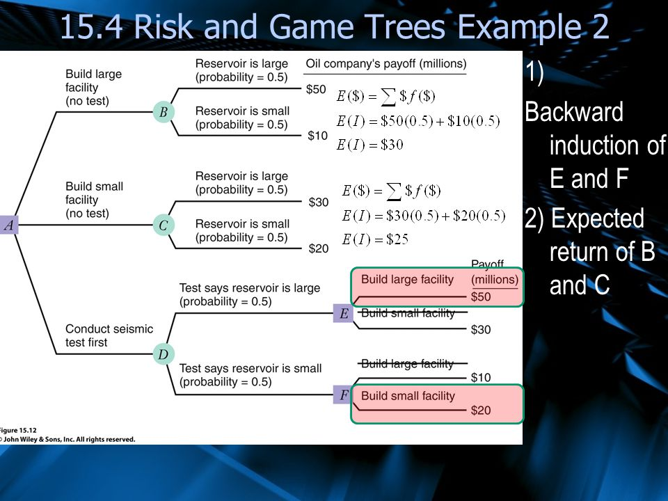 15.4 Risk and Game Trees Example 2