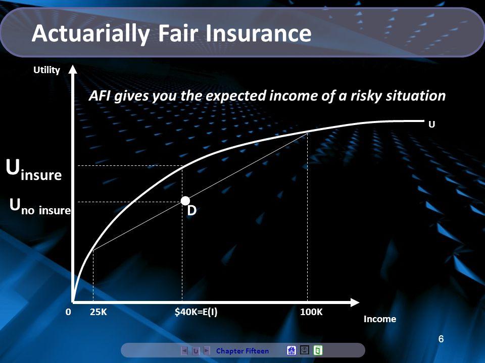 Actuarially Fair Insurance