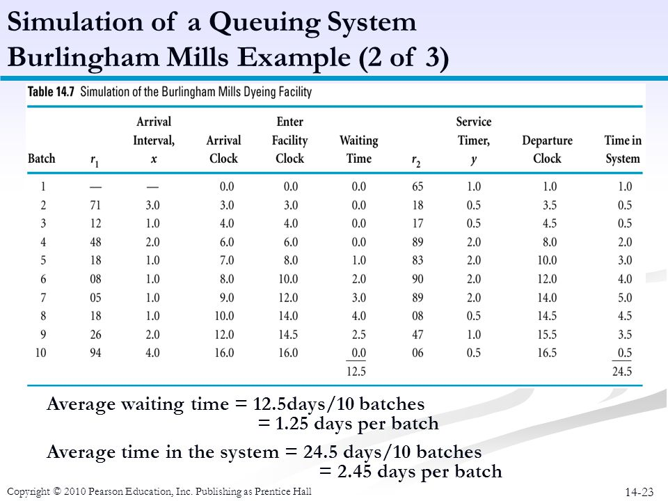Simulation of a Queuing System Burlingham Mills Example (2 of 3)