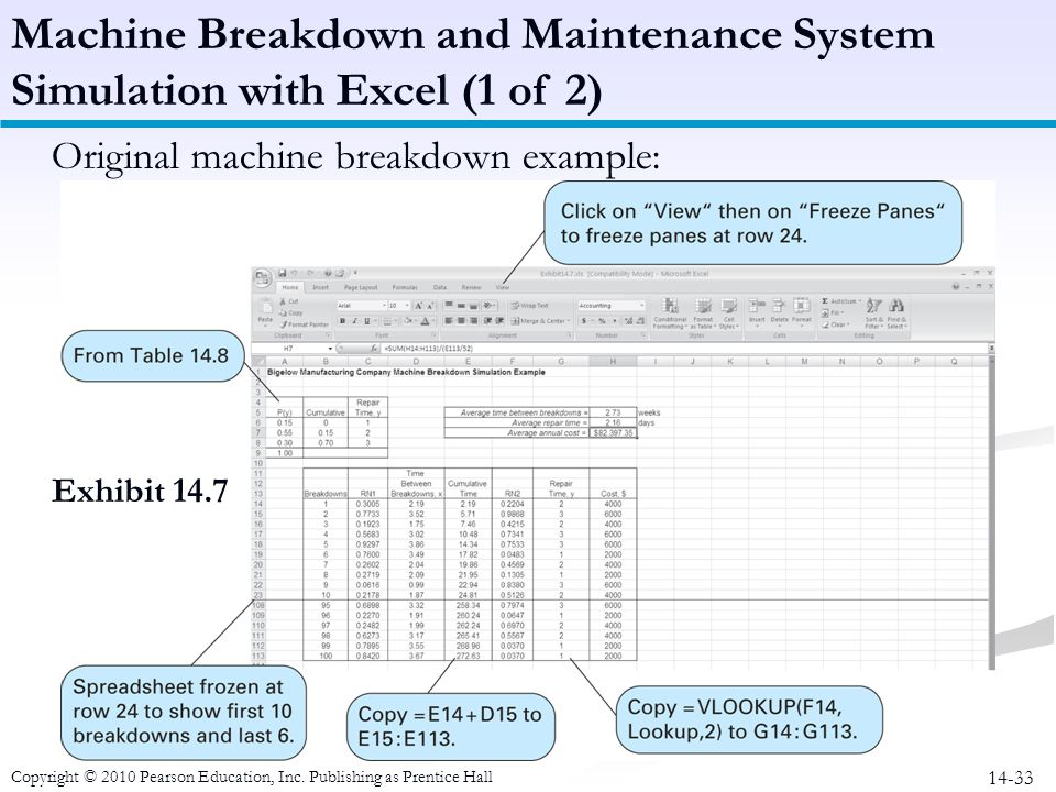 Machine Breakdown and Maintenance System