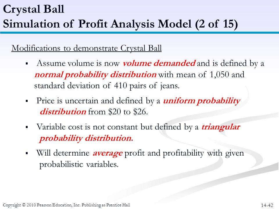 Simulation of Profit Analysis Model (2 of 15)