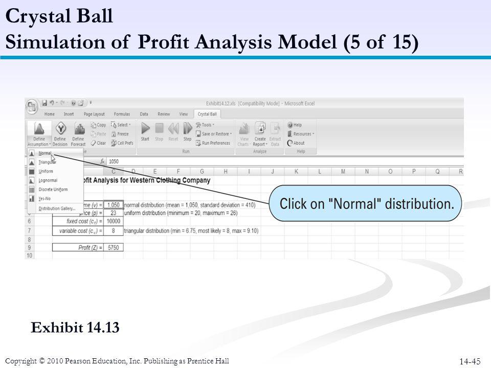Simulation of Profit Analysis Model (5 of 15)
