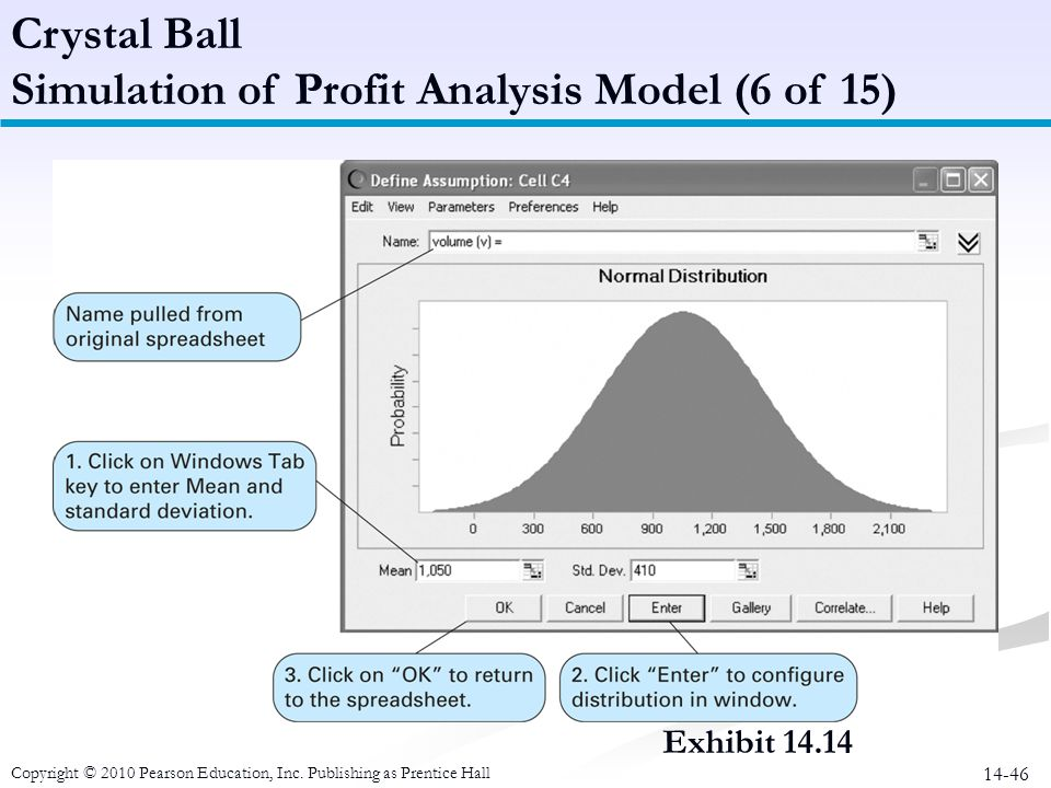 Simulation of Profit Analysis Model (6 of 15)