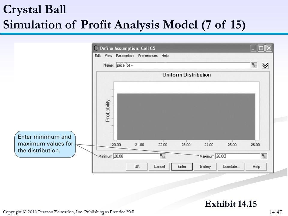 Simulation of Profit Analysis Model (7 of 15)