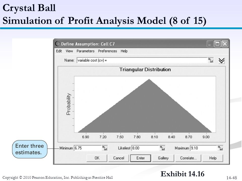 Simulation of Profit Analysis Model (8 of 15)