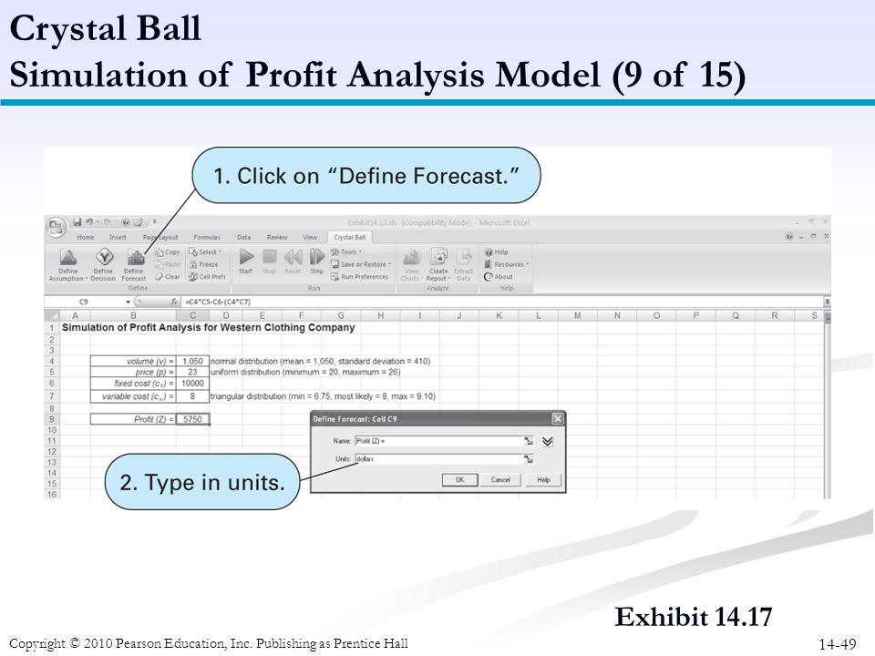 Simulation of Profit Analysis Model (9 of 15)