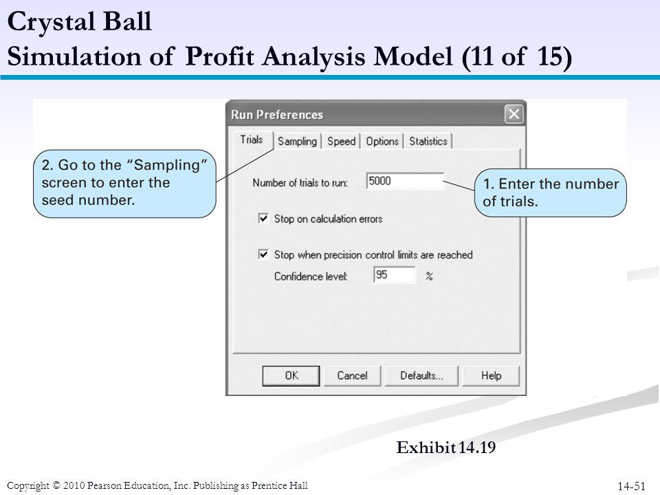 Simulation of Profit Analysis Model (11 of 15)