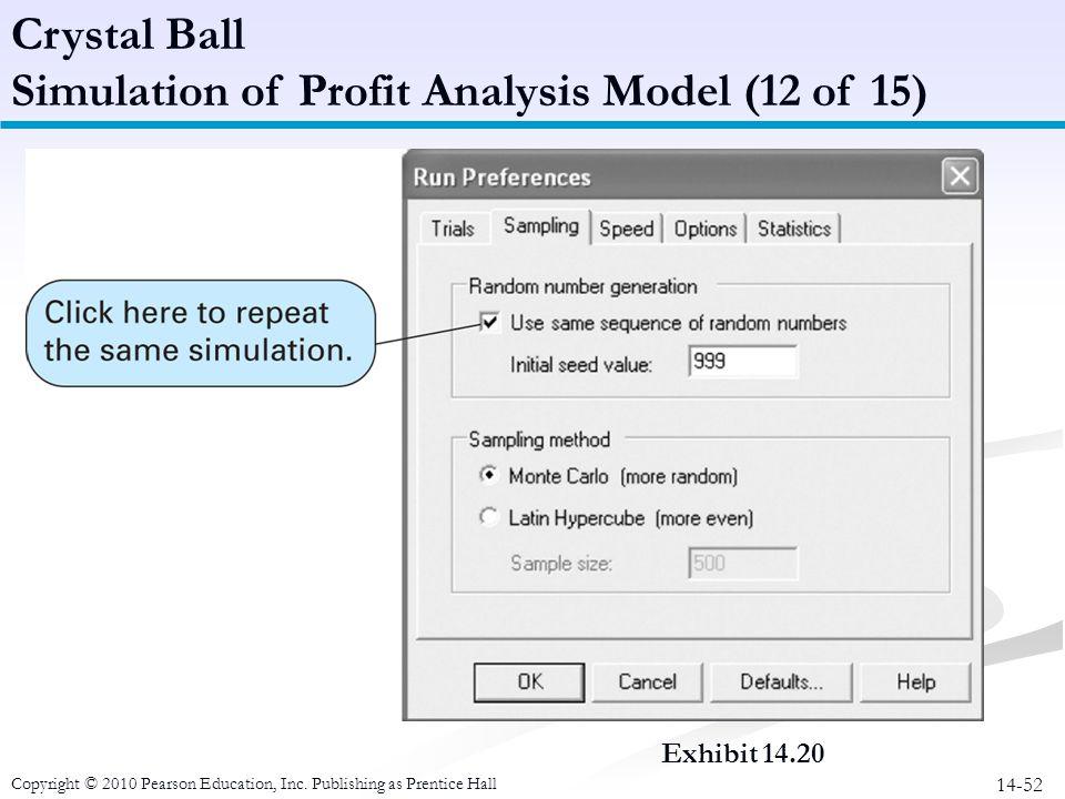 Simulation of Profit Analysis Model (12 of 15)
