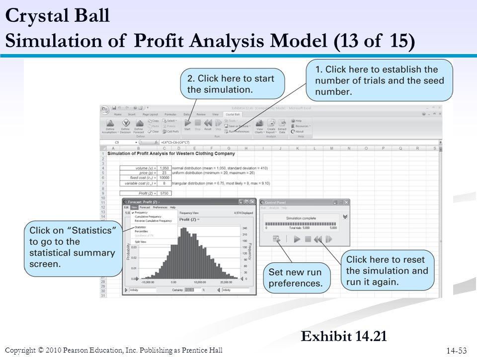 Simulation of Profit Analysis Model (13 of 15)