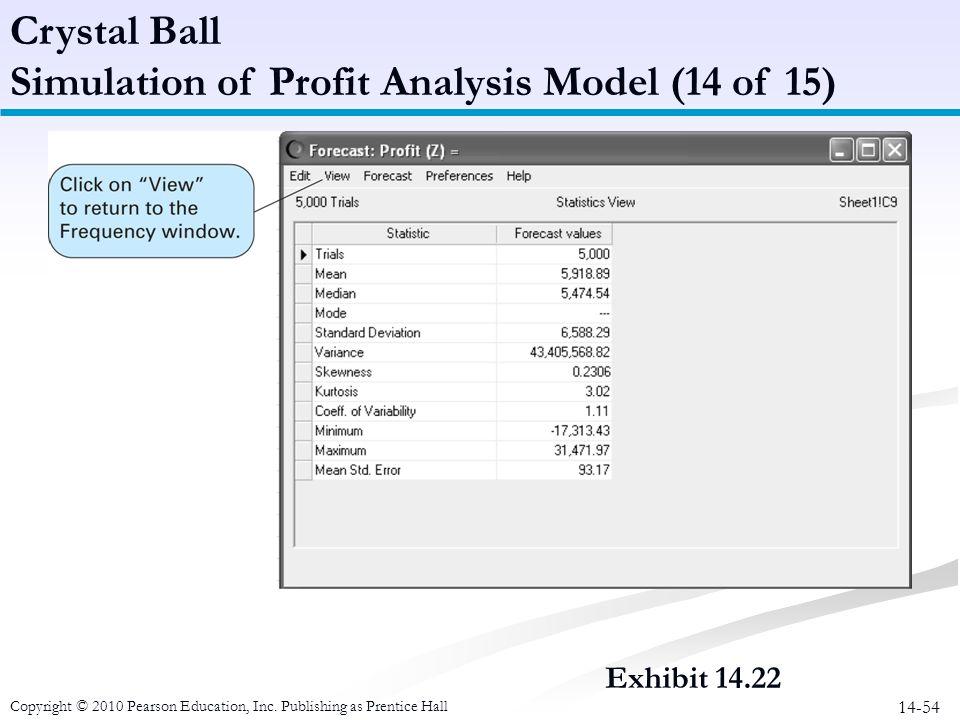 Simulation of Profit Analysis Model (14 of 15)