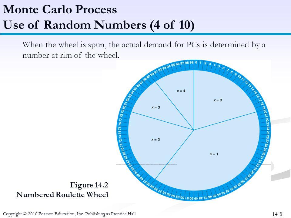 Use of Random Numbers (4 of 10)
