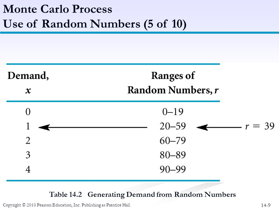 Use of Random Numbers (5 of 10)