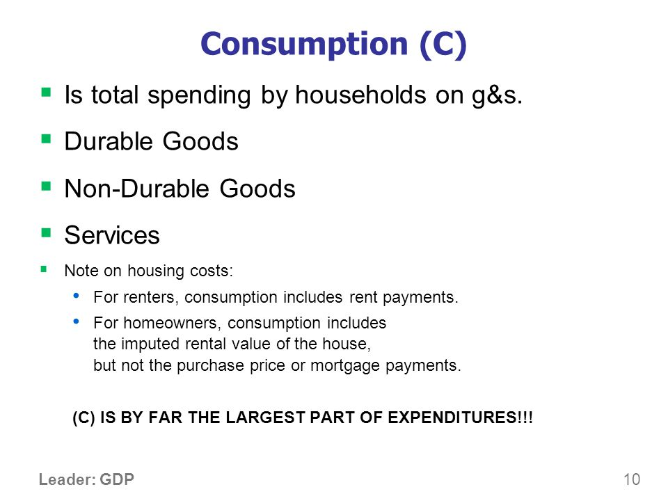 Investment (I) Is total spending on goods that will be used in the future to produce more goods. Includes spending on.