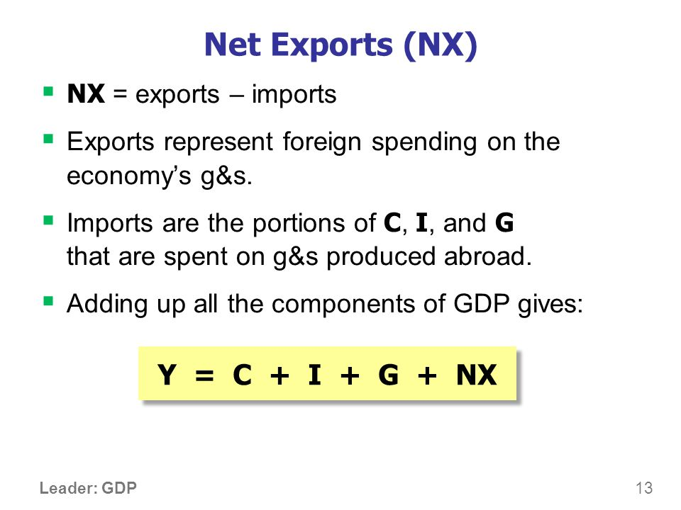 GDP and its components In each of the following cases, determine how much GDP and each of its components is affected (if at all).