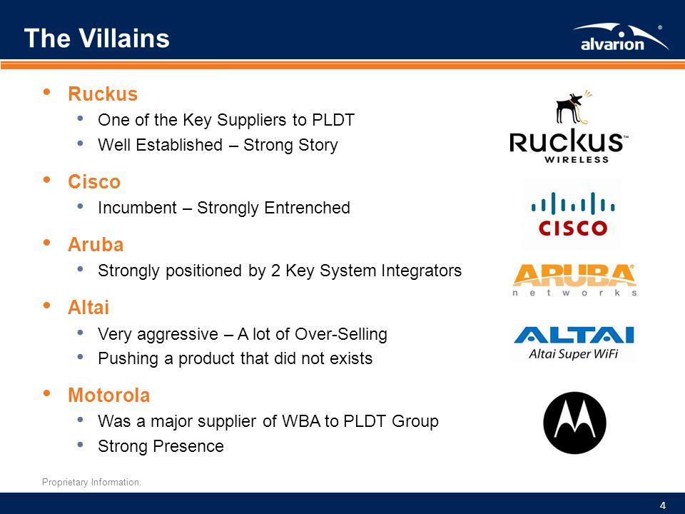 The Villains Ruckus Cisco Aruba Altai Motorola
