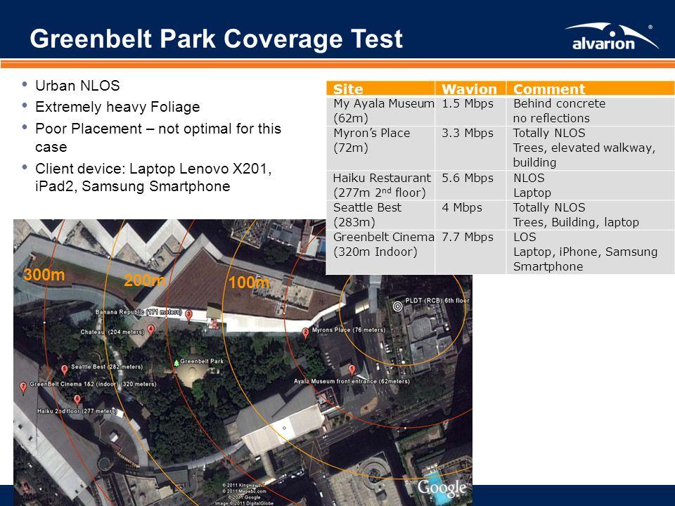 Greenbelt Park Coverage Test