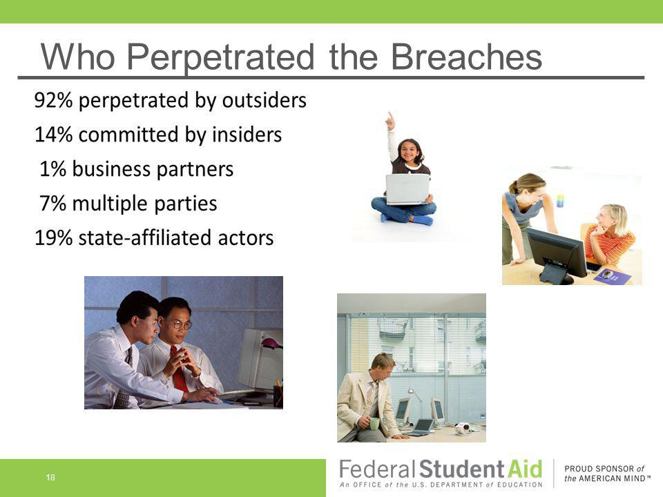 Who Perpetrated the Breaches