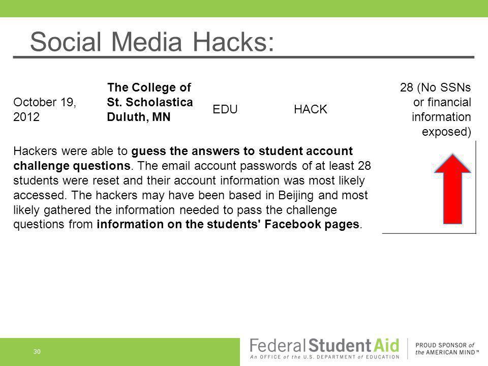 Social Media Hacks: October 19, 2012