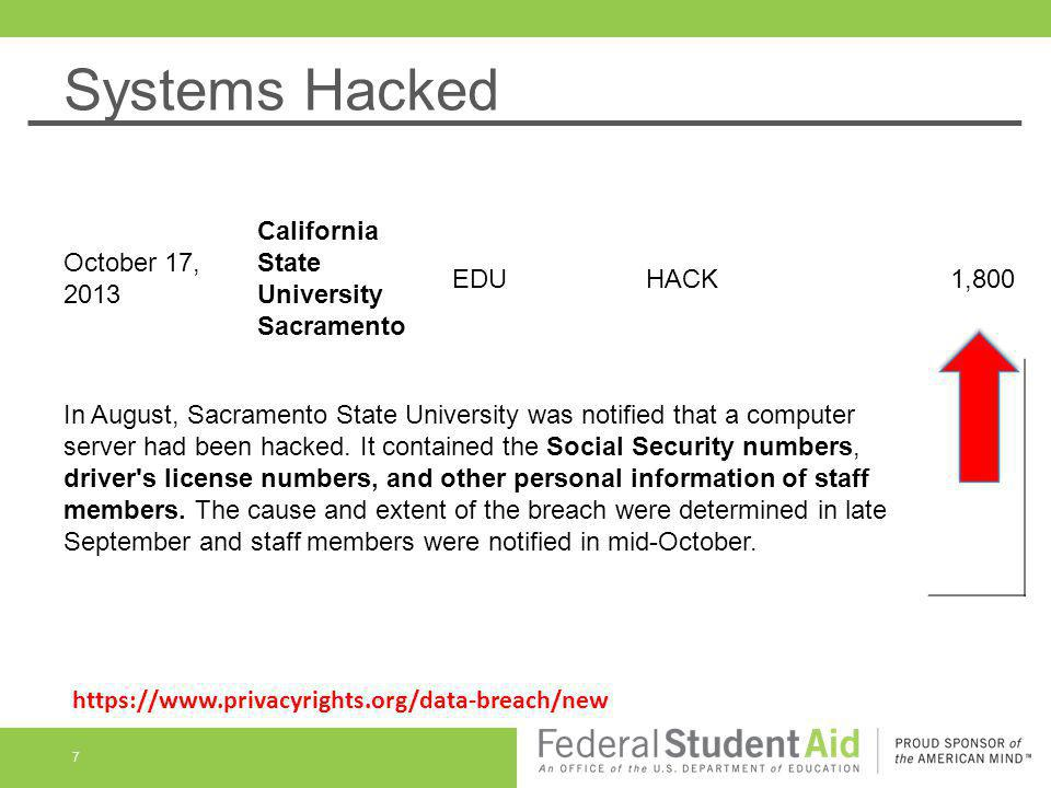 Systems Hacked October 17, 2013 California State University Sacramento
