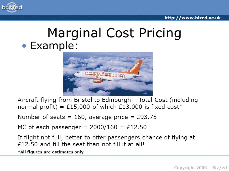 Marginal Cost Pricing Example:
