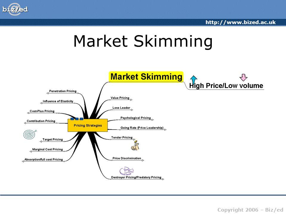 Market Skimming