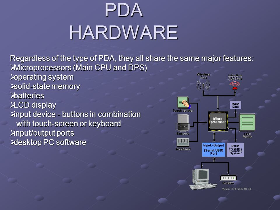 PDA HARDWARE Regardless of the type of PDA, they all share the same major features: Microprocessors (Main CPU and DPS)
