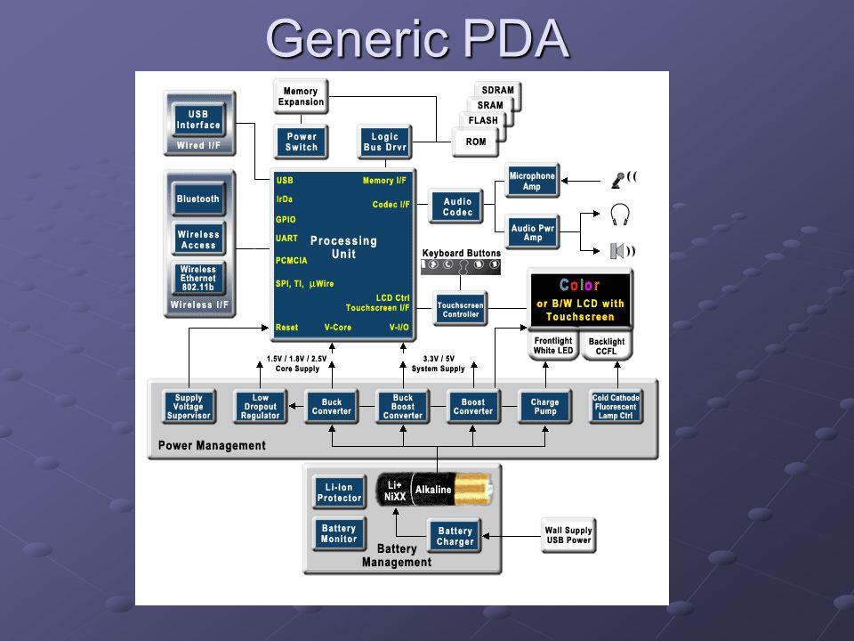 Generic PDA