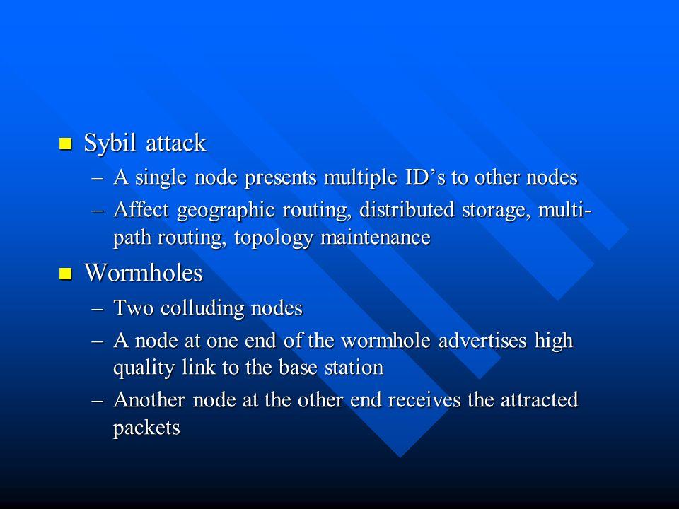 Sybil attack Wormholes