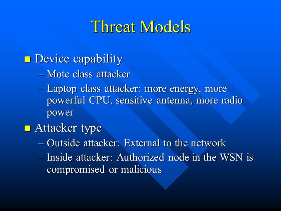 Threat Models Device capability Attacker type Mote class attacker