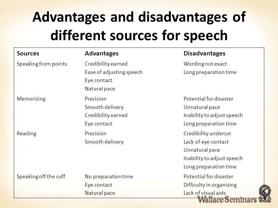 Advantages and disadvantages of different sources for speech