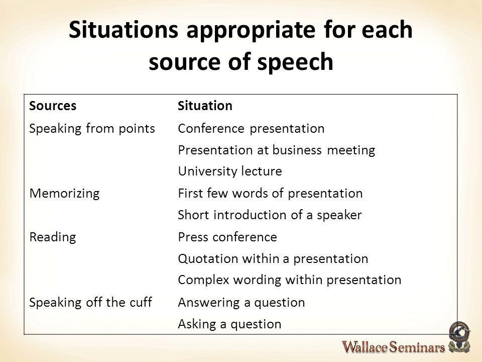 Situations appropriate for each source of speech