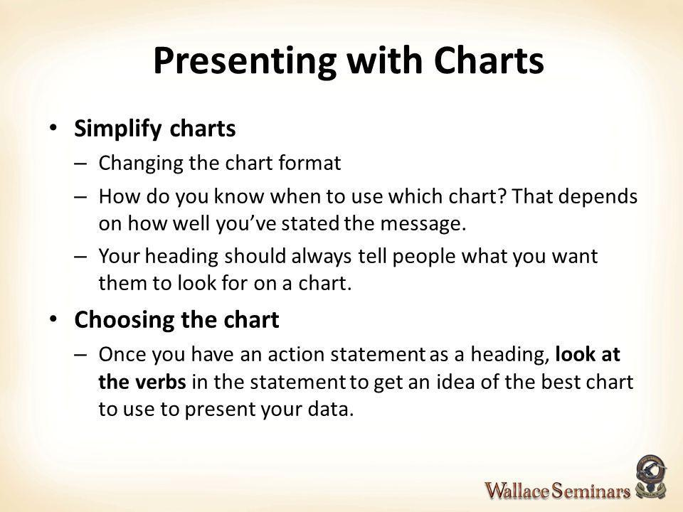 Presenting with Charts