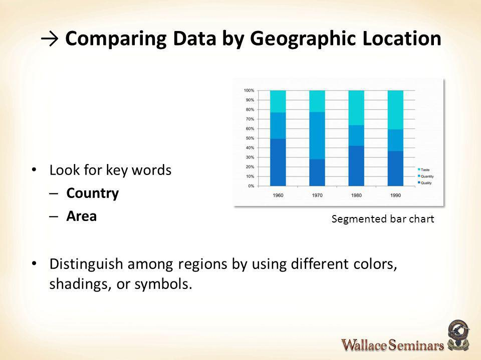→ Comparing Data by Geographic Location