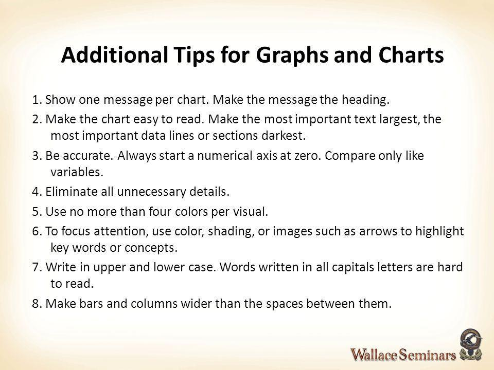 Additional Tips for Graphs and Charts