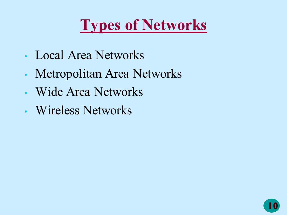 Types of Networks Local Area Networks Metropolitan Area Networks