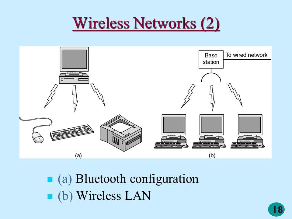 Wireless Networks (2) (a) Bluetooth configuration (b) Wireless LAN
