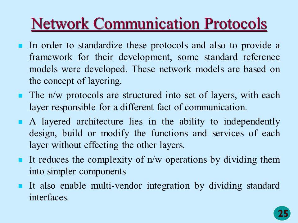 Network Communication Protocols