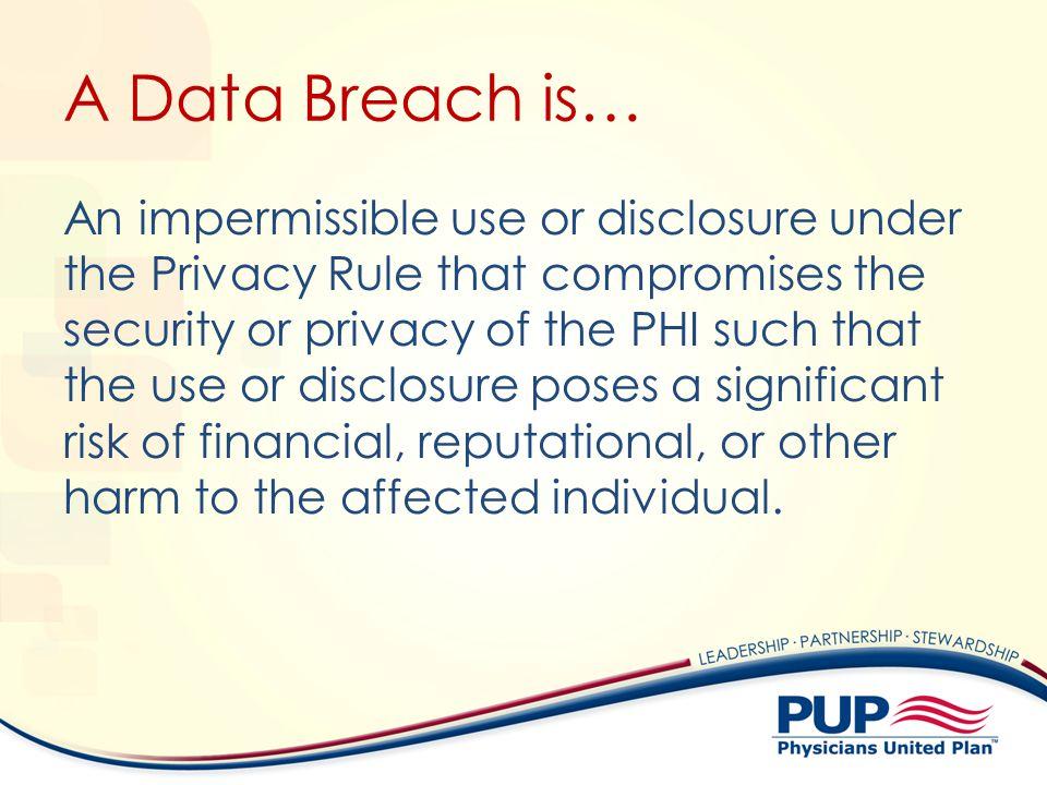 A Data Breach is…