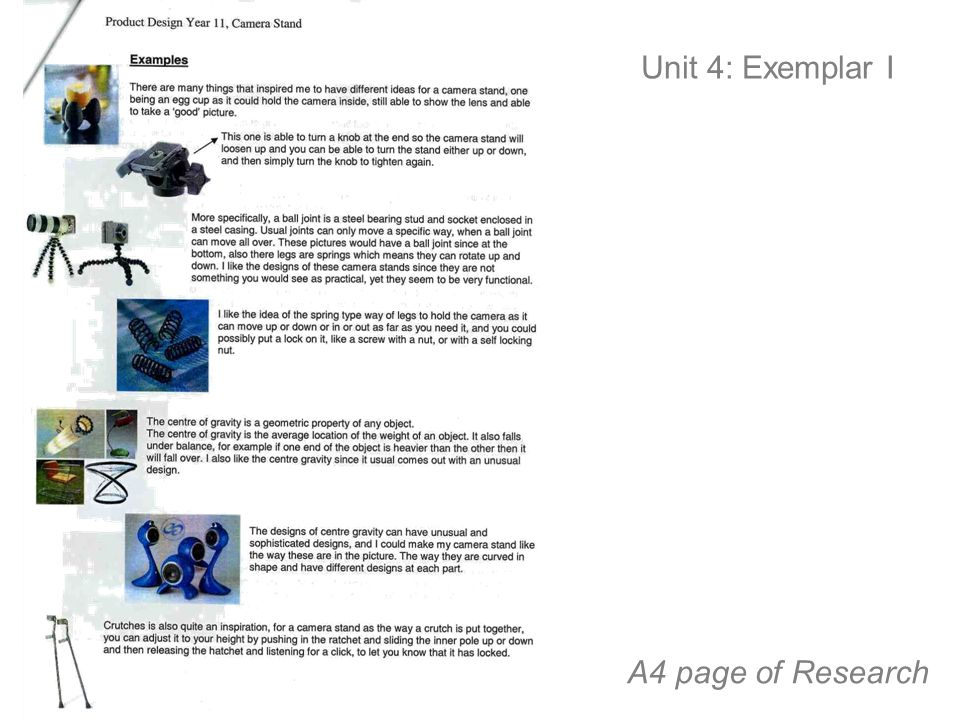 Unit 4: Exemplar I A4 page of Research
