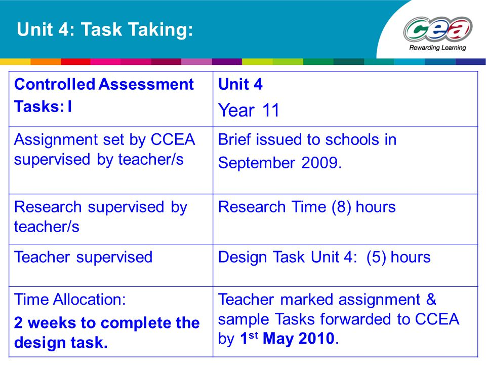 Unit 4: Task Taking: Year 11 Controlled Assessment Tasks: I Unit 4